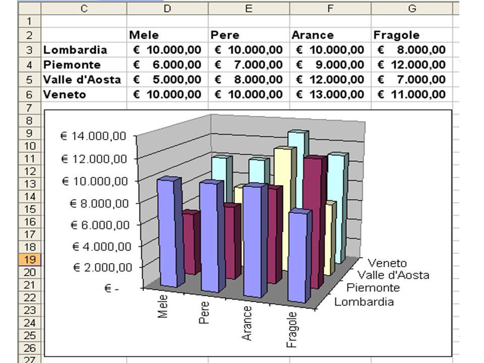 Grafici [4/13]